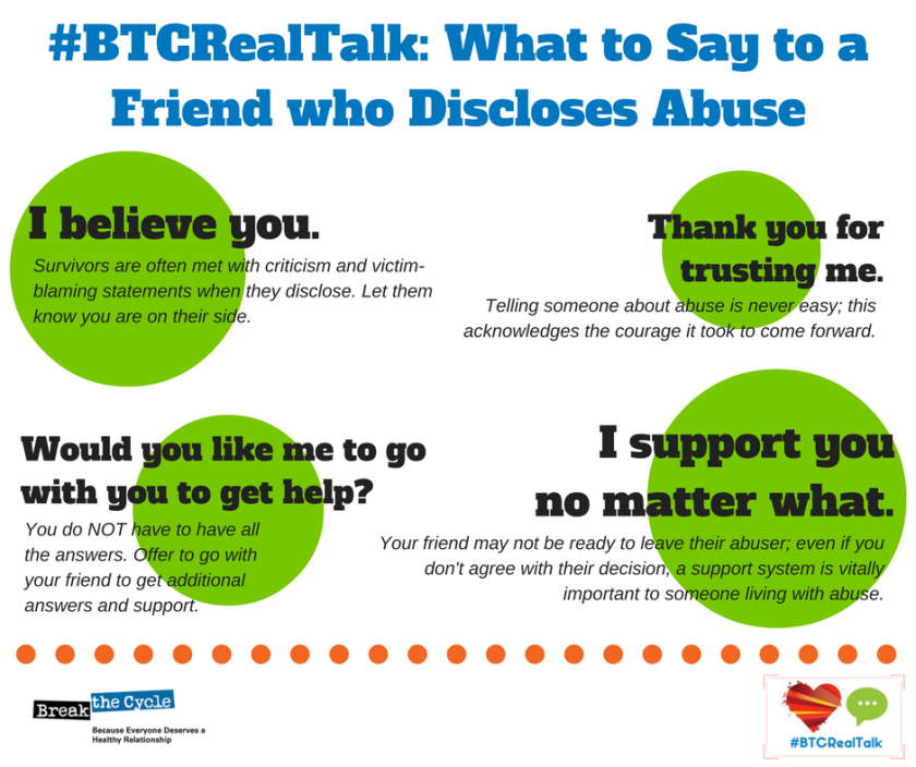 Infographic about what to say to a victim of DV